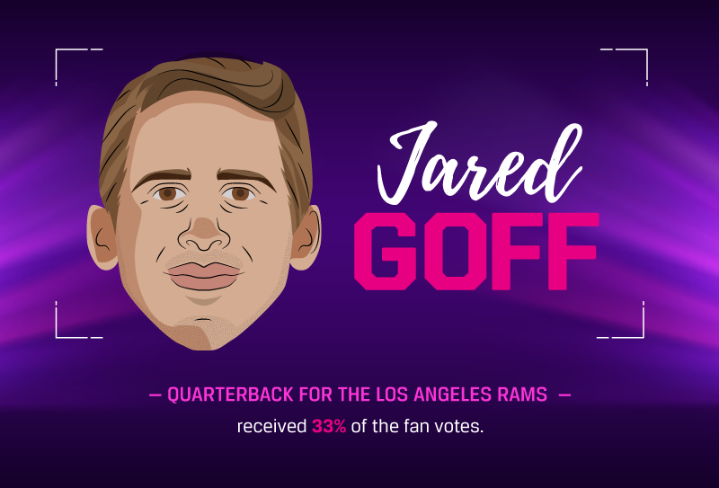 jared-goff-callout