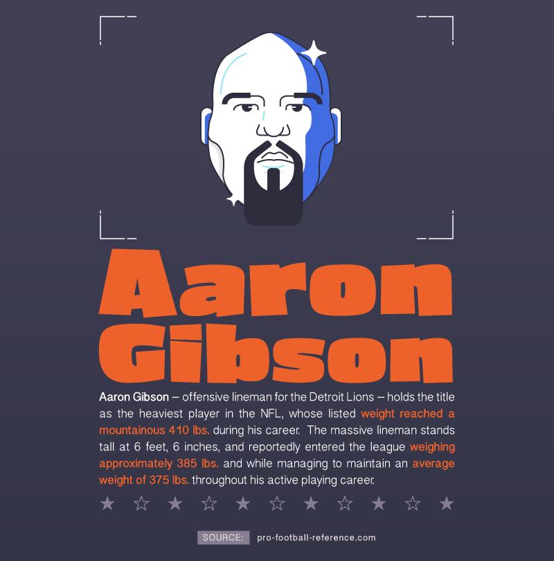 aaron-gibson-body-type