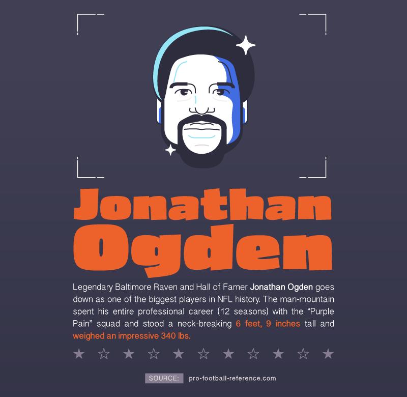 jonathan-ogden-body-type