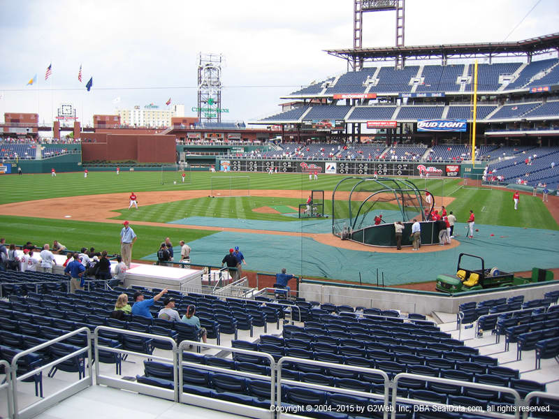 Citizens Bank Park Seat Views Section By Section