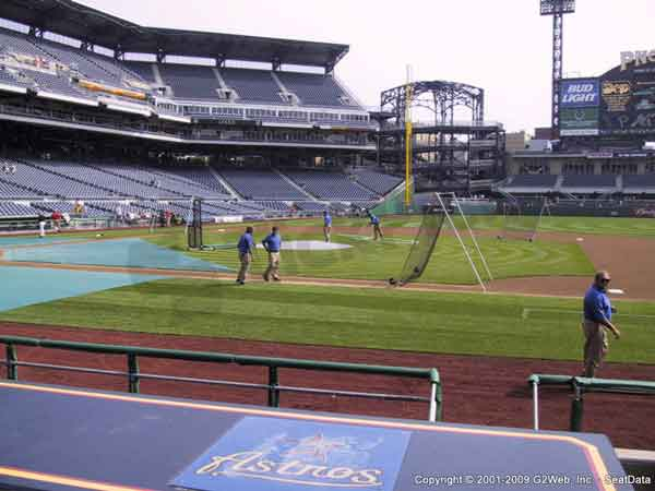 PNC Park Seat Views - Section by Section